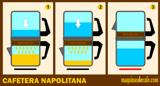 cafetera napolitana